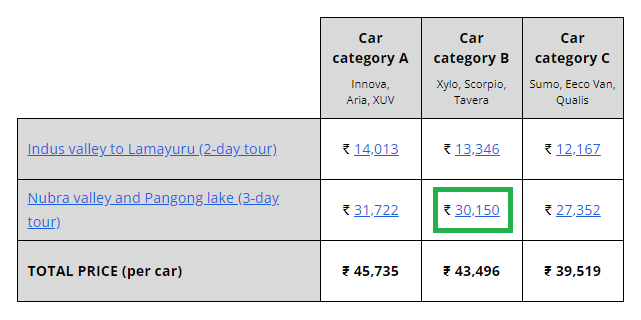 Price summary table, click for second tour